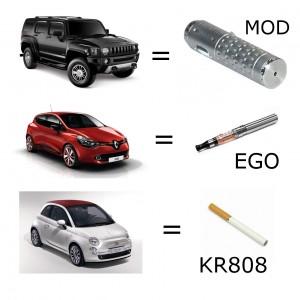 La cigarette electronique un cadeau de no l pas facile - Porte cigarette electronique voiture ...