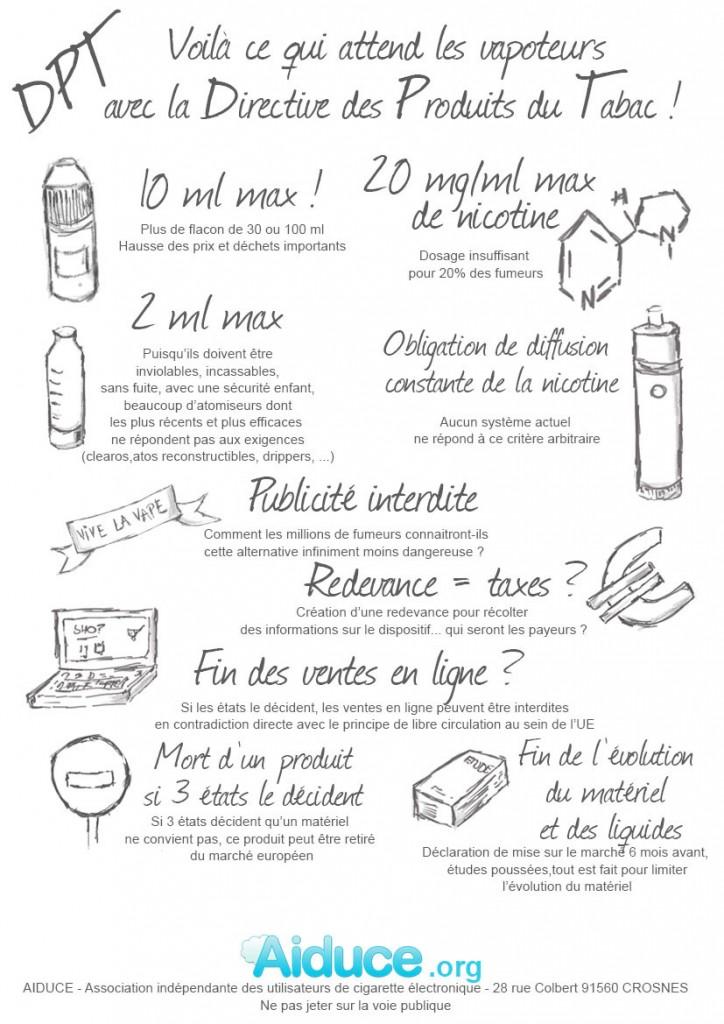 Mesures appliquées en droit français provenant de la directive sur les produits du tabac
