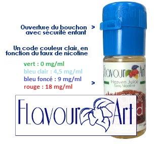 Flacon Flavour Art avec ouverture bouchon sécurité enfant, et un code couleur avertissant clairement du niveau de nicotine. 0mg/ml = vert ; 9mg/ml = bleu ; 18mg/ml = rouge